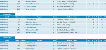 GM's inability to draft is leading to a slow death for the Bruins