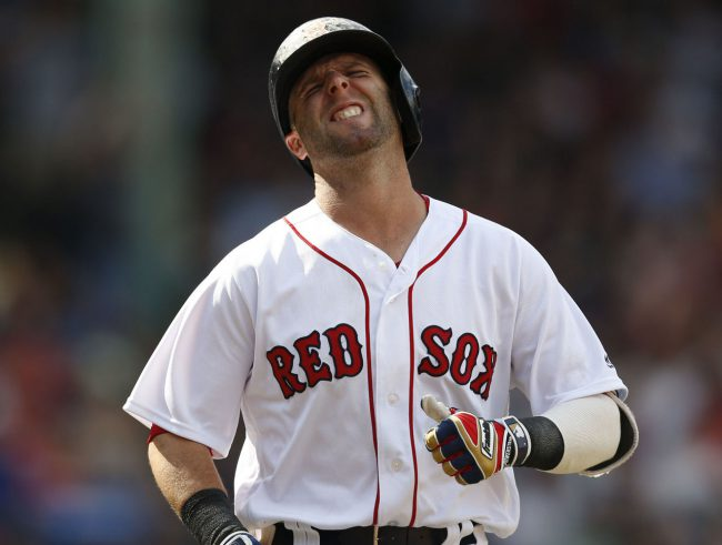 The State of Red Sox