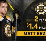 Bruins ink Matt Grzelcyk to 2- year deal