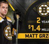 Bruins ink Matt Grzelcyk to 2- year deal